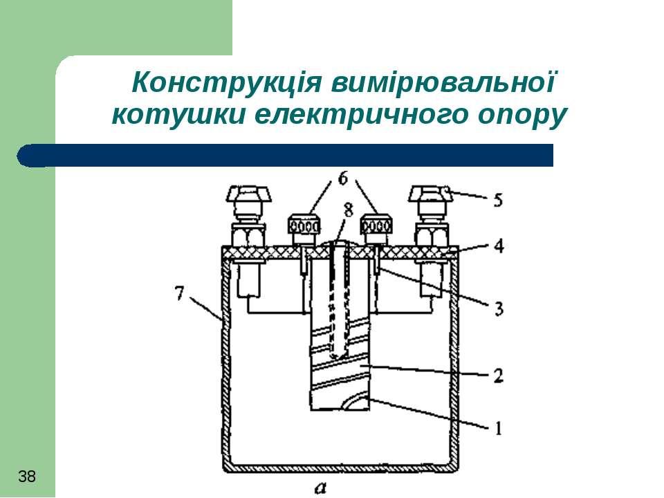 Конструкція вимірювальної котушки електричного опору