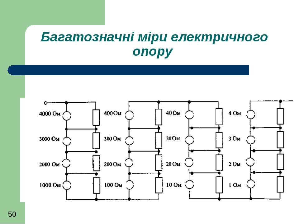 Багатозначні міри електричного опору