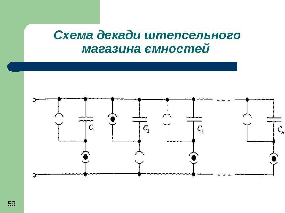 Схема декади штепсельного магазина ємностей