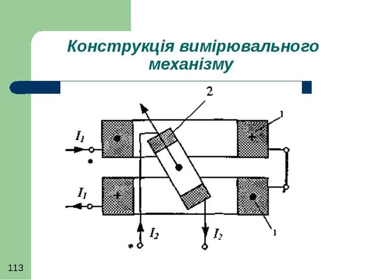 Конструкція вимірювального механізму