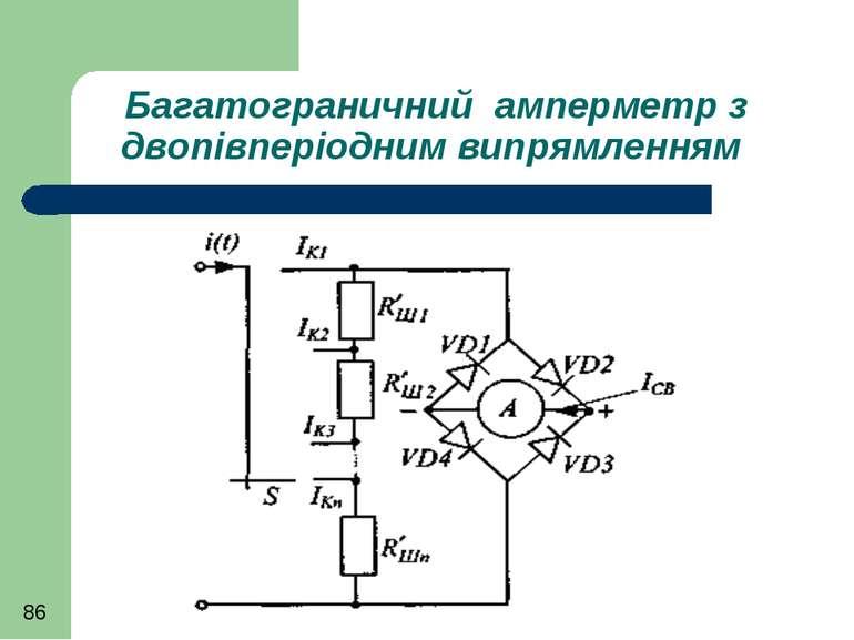 Багатограничний амперметр з двопівперіодним випрямленням