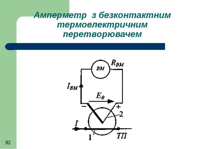 Амперметр з безконтактним термоелектричним перетворювачем