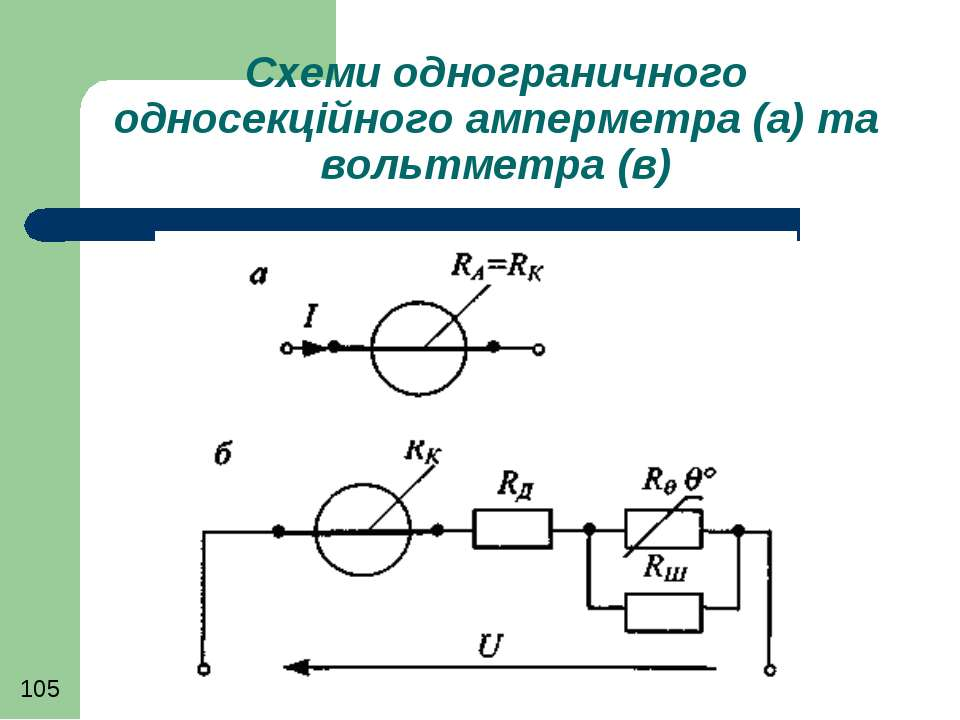 Схеми однограничного односекційного амперметра (а) та вольтметра (в)