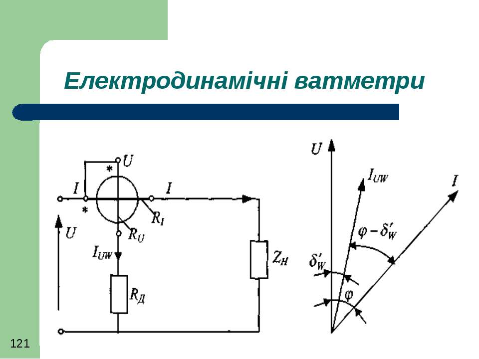 Електродинамічні ватметри