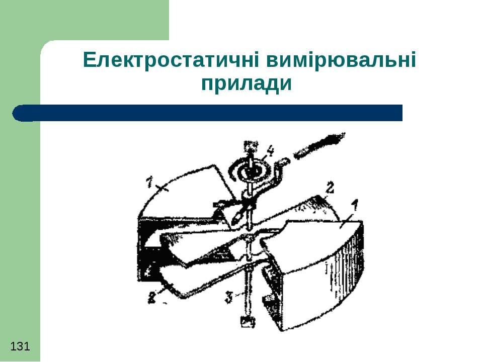 Електростатичні вимірювальні прилади