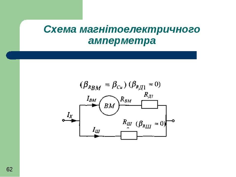 Схема магнітоелектричного амперметра