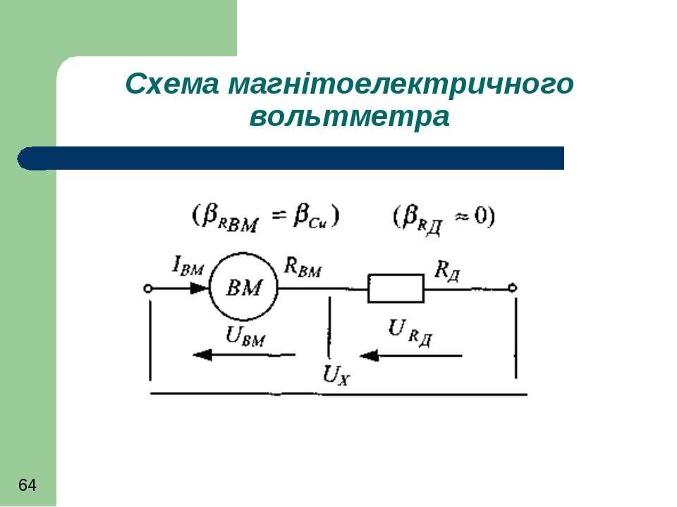 Схема магнітоелектричного вольтметра