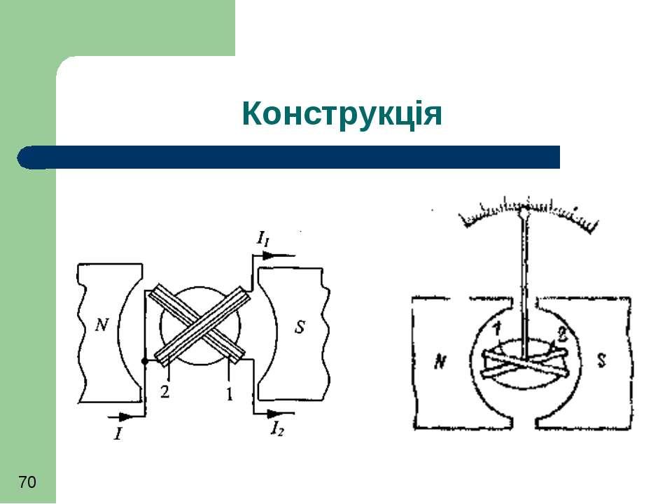 Конструкція