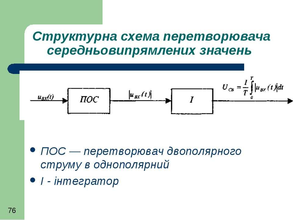 Структурна схема перетворювача середньовипрямлених значень ПОС — перетворювач...