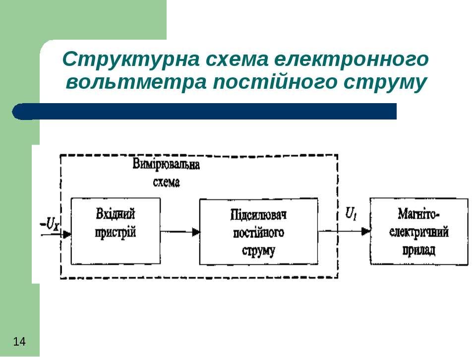 Структурна схема електронного вольтметра постійного струму