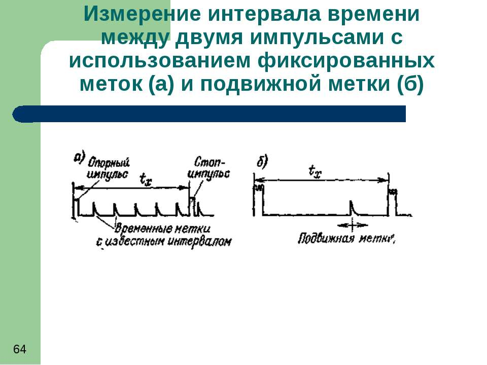 Схема для измерения времени интервал