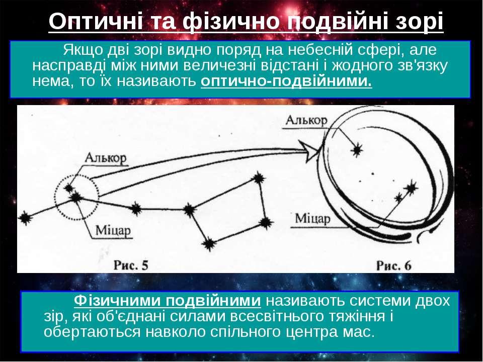 Оптичні та фізично подвійні зорі Якщо дві зорі видно поряд на небесній сфері,...