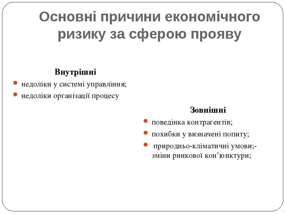 Основні причини економічного ризику за сферою прояву Внутрішні недоліки у сис...