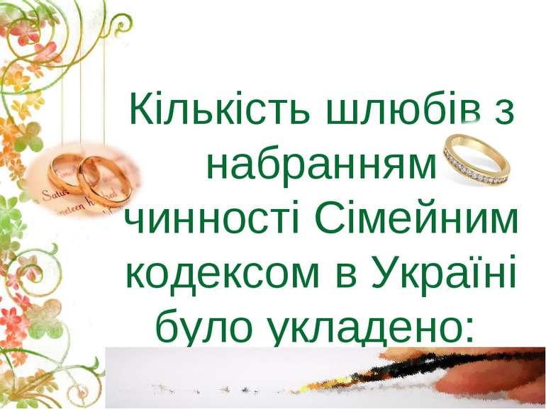 Кількість шлюбів з набранням чинності Сімейним кодексом в Україні було укладено: