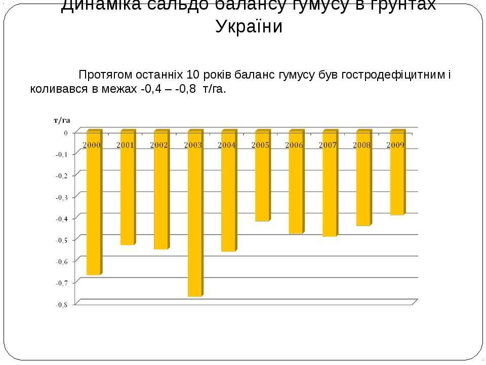 Динаміка сальдо балансу гумусу в ґрунтах України Протягом останніх 10 років б...