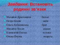 Завдання: Встановіть родинні зв'язки Михайло Драгоманов батько Петро Косач ма...