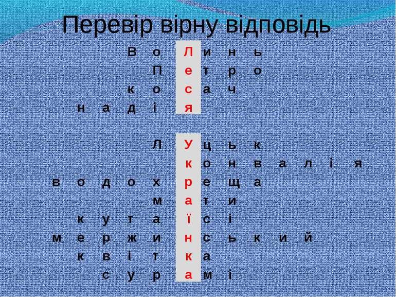 Перевір вірну відповідь В о Л и н ь П е т р о к о с а ч н а д і я  Л У ц ь к...