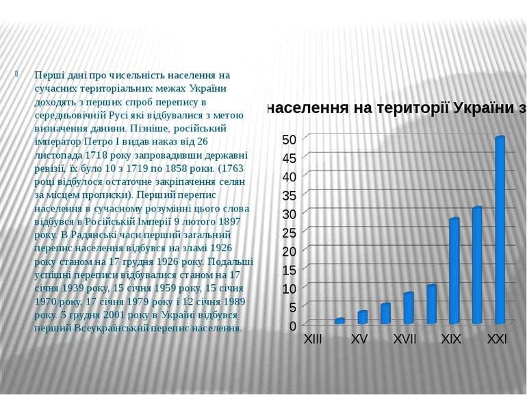 Перші дані про чисельність населення на сучасних територіальних межах України...