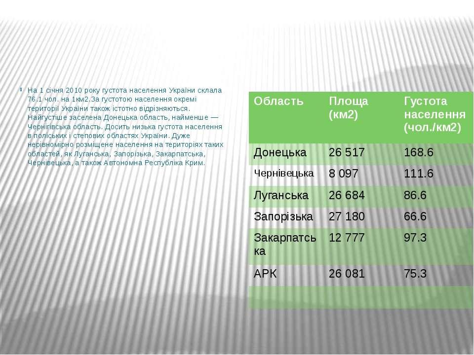 На 1 січня 2010 року густота населення України склала 76.1 чол. на 1км2.За гу...