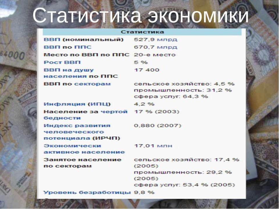 Статистика экономики