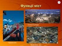 Промислова зона Портове місто Столиця Канберра Функції міст