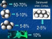 Загальний опис. Склад. 50-70% 5-10% 5-8% 2-5% 10%