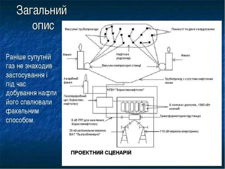 Загальний опис Раніше супутній газ не знаходив застосування і під час добуван...
