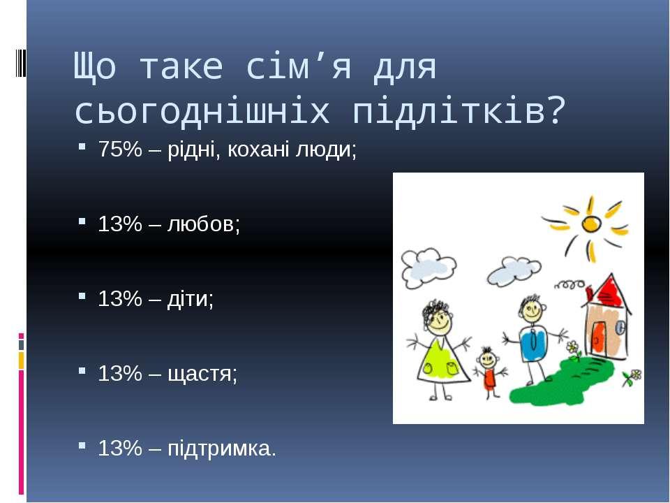 Що таке сім'я для сьогоднішніх підлітків? 75% – рідні, кохані люди; 13% – люб...