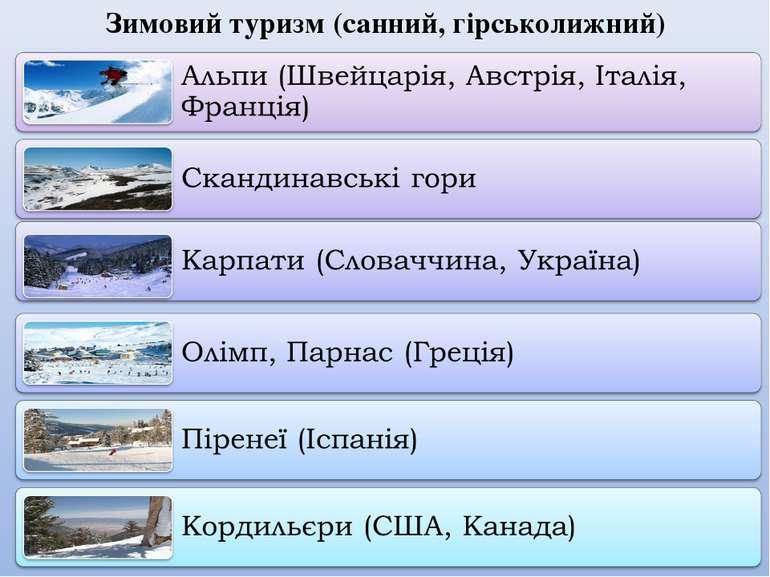 Зимовий туризм (санний, гірськолижний)
