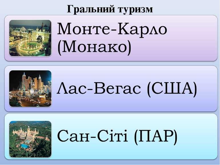 Гральний туризм