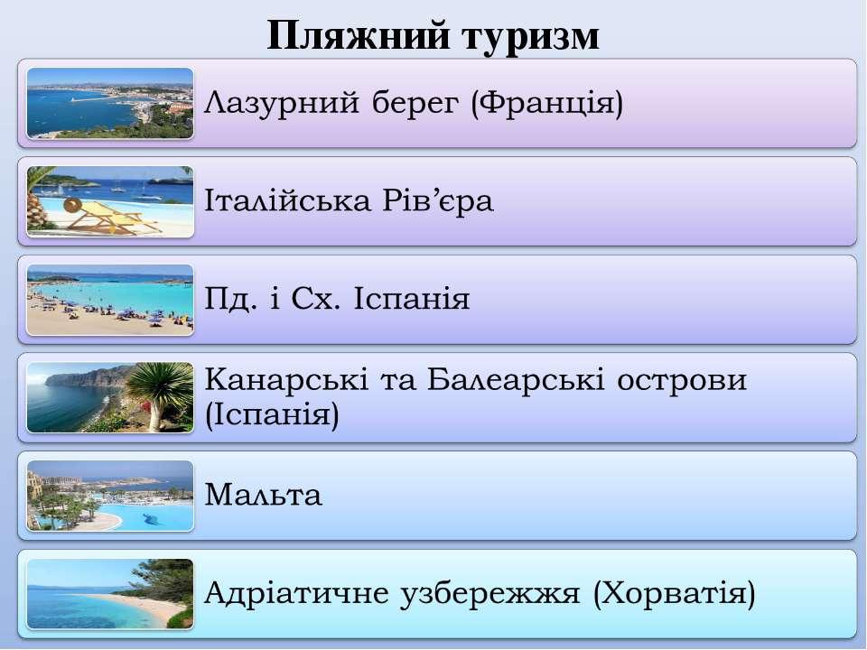 Пляжний туризм