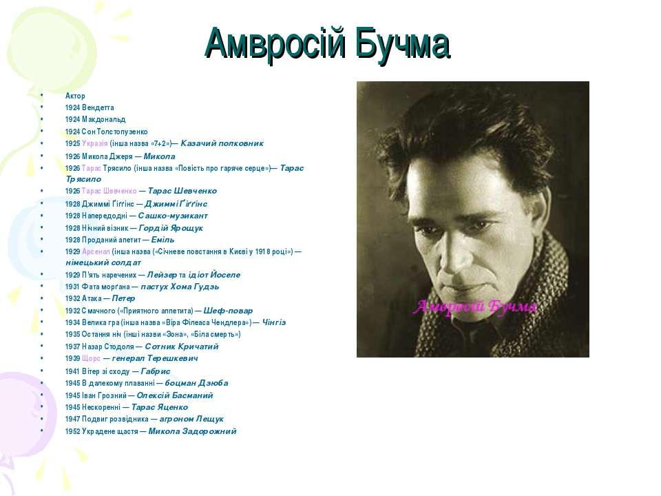 Амвросій Бучма Актор 1924 Вендетта 1924 Макдональд 1924 Сон Толстопузенко 192...