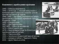 Взаємини з арабськими країнами 1948 — Війна за незалежність 1948 — 1970-ті рр...