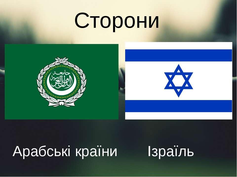 Сторони Арабські країни Ізраїль