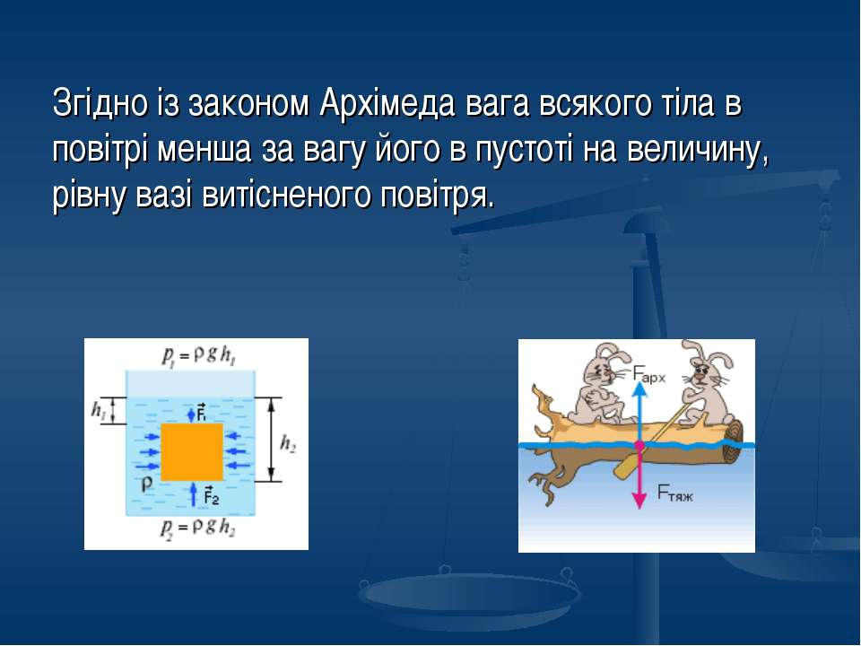 Згідно із законом Архімеда вага всякого тіла в повітрі менша за вагу його в п...
