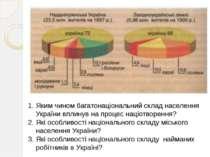 Яким чином багатонаціональний склад населення України вплинув на процес націо...
