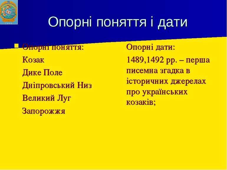 Опорні поняття і дати Опорні поняття: Козак Дике Поле Дніпровський Низ Велики...