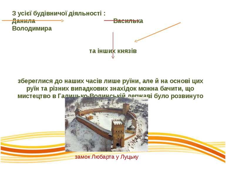 З усієї будівничої діяльності : Данила Василька Володимира та інших князів зб...