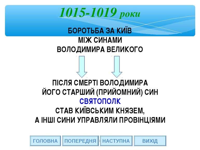 * ГОЛОВНА НАСТУПНА ВИХІД 1015-1019 роки БОРОТЬБА ЗА КИЇВ МІЖ СИНАМИ ВОЛОДИМИР...