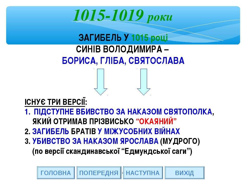 * ГОЛОВНА НАСТУПНА ВИХІД ПОПЕРЕДНЯ 1015-1019 роки ЗАГИБЕЛЬ У 1015 році СИНІВ ...