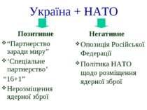 """Україна + НАТО Позитивне """"Партнерство заради миру"""" 'Спеціальне партнерство' """"..."""