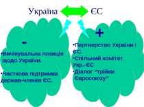 """Україна ЄС + Партнерство України і ЄС. Спільний комітет Укр.-ЄС Діалог """"трійк..."""