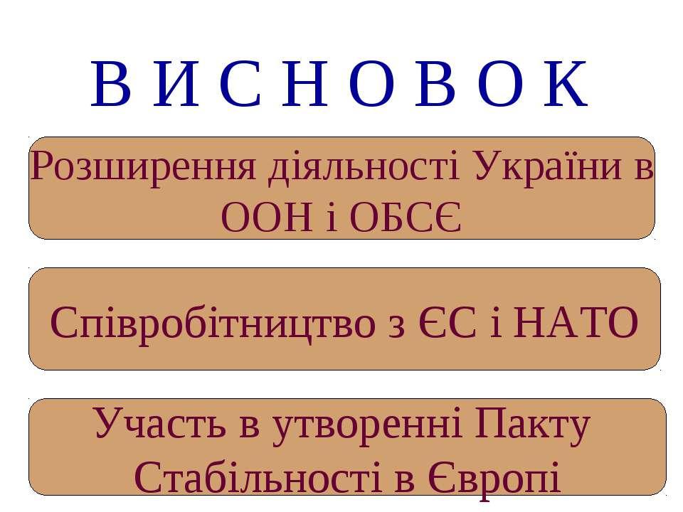 В И С Н О В О К Розширення діяльності України в ООН і ОБСЄ Співробітництво з ...