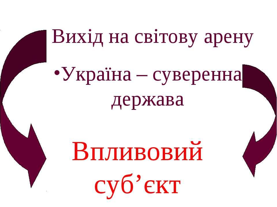 Впливовий суб'єкт Вихід на світову арену Україна – суверенна держава