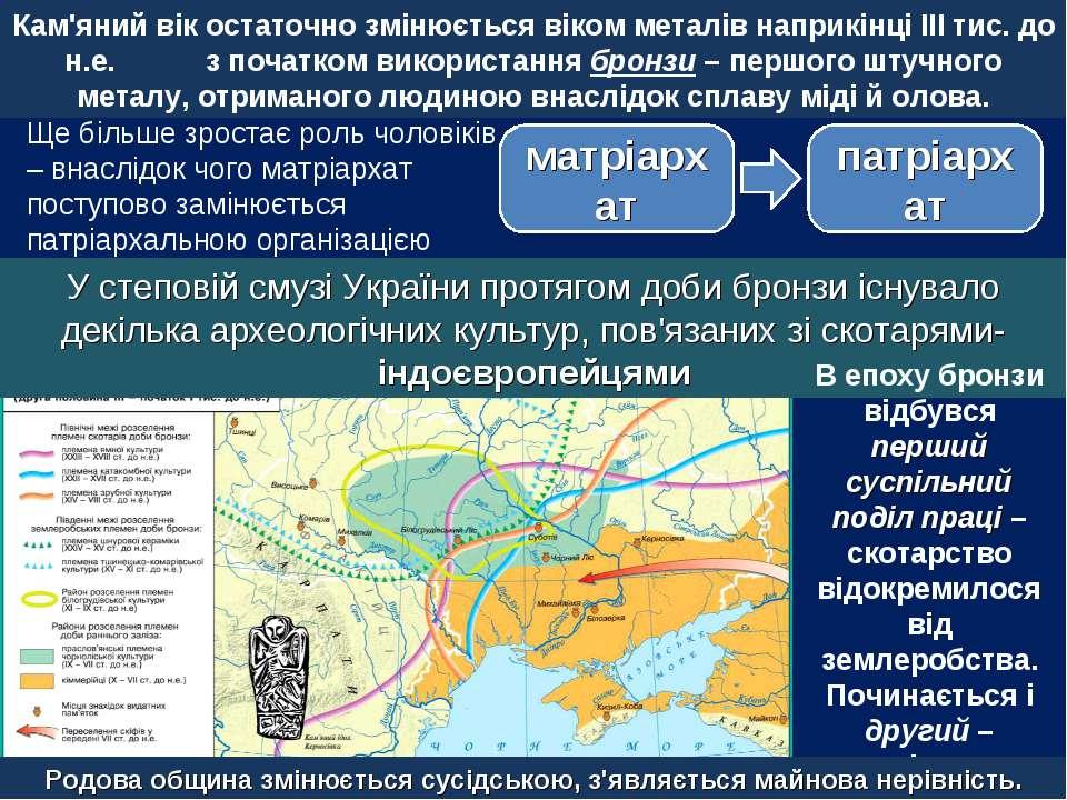 Кам'яний вік остаточно змінюється віком металів наприкінці ІІІ тис. до н.е. з...