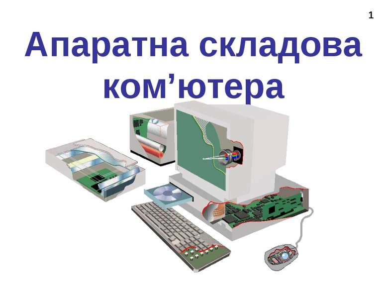 * Апаратна складова ком'ютера