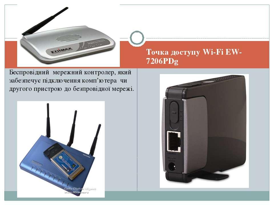 Точка доступу Wi-Fi EW-7206PDg Беспровідний мережний контролер, який забезпеч...