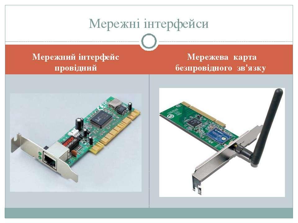 Мережний інтерфейс провідний Мережева карта безпровідного зв'язку Мережні інт...