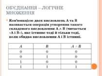 ОБ'ЄДНАННЯ – ЛОГІЧНЕ МНОЖЕННЯ Кон'юнкцією двох висловлень А та В називається ...