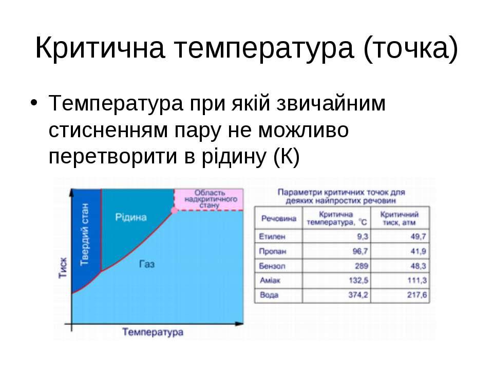 Критична температура (точка) Температура при якій звичайним стисненням пару н...